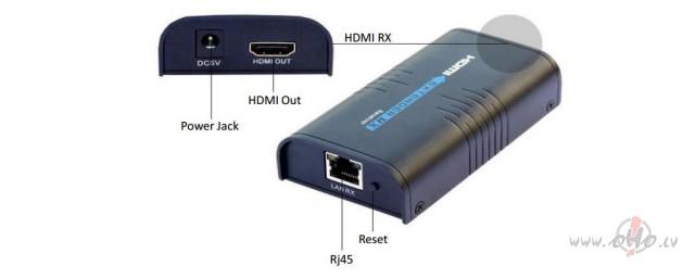 Kā TV pieslēgt internetu, ja nav LAN ieejas? foto