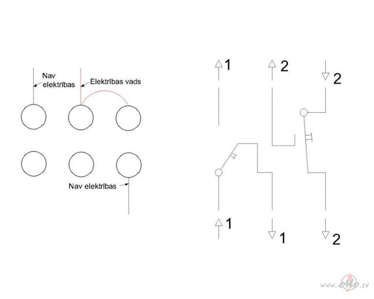 Kā elektriskam slēdzim veidojas elektriskā ķēde?