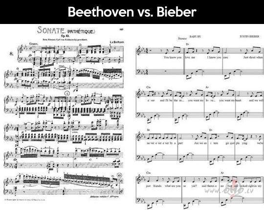 Sen pamanīju ka gandrīz jebkurš muzikālais darbs sastāv, tā var teikt no 2 daļām, kuri atkartojās, foto