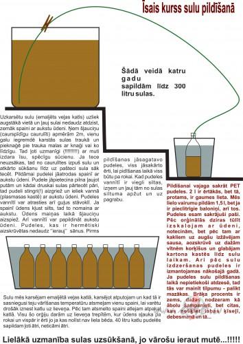 Kāds minimums cukura būtu jāliek klāt ābolu sulai, lai tās uzglabātu pasterizētas? foto